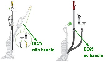 compare dyson dc65 vs dc25 what s the difference vacuum cleaner rh vacuumcleanerreviewszone com dyson dc23 instruction manual Dyson DC25 Reset Button